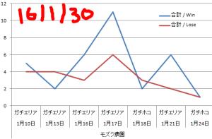 Battlemozuku02160130