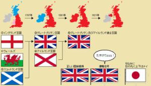 4つの国でイギリスは成立