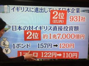 日本とイギリスの関係