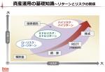 大和証券の資産運用