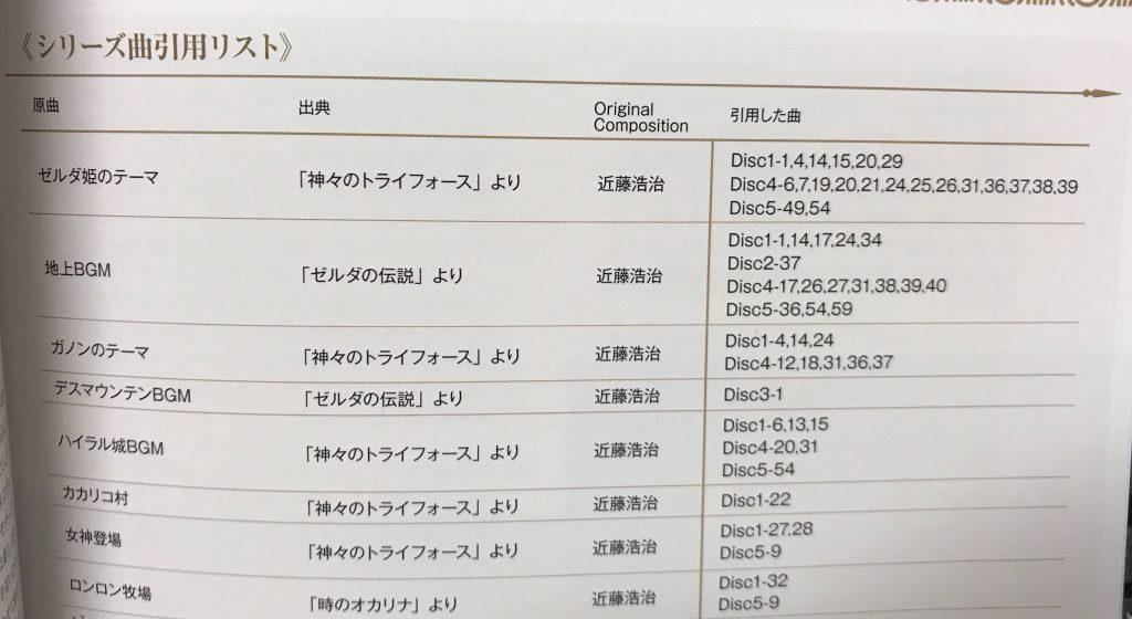 シリーズ曲の引用リスト