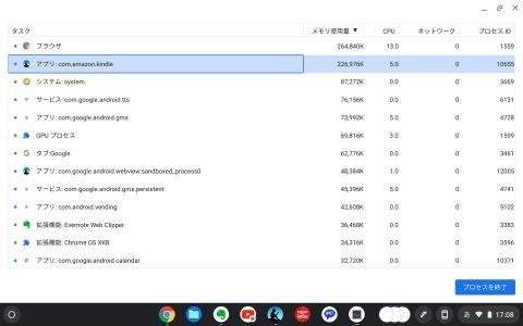 Chromebookのタスクマネージャー