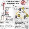 独自の仮想通貨、三菱UFJ銀が実験へ まず行員から:朝日新聞デジタル